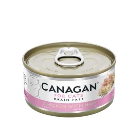 canagancattins_chicken-ham-1